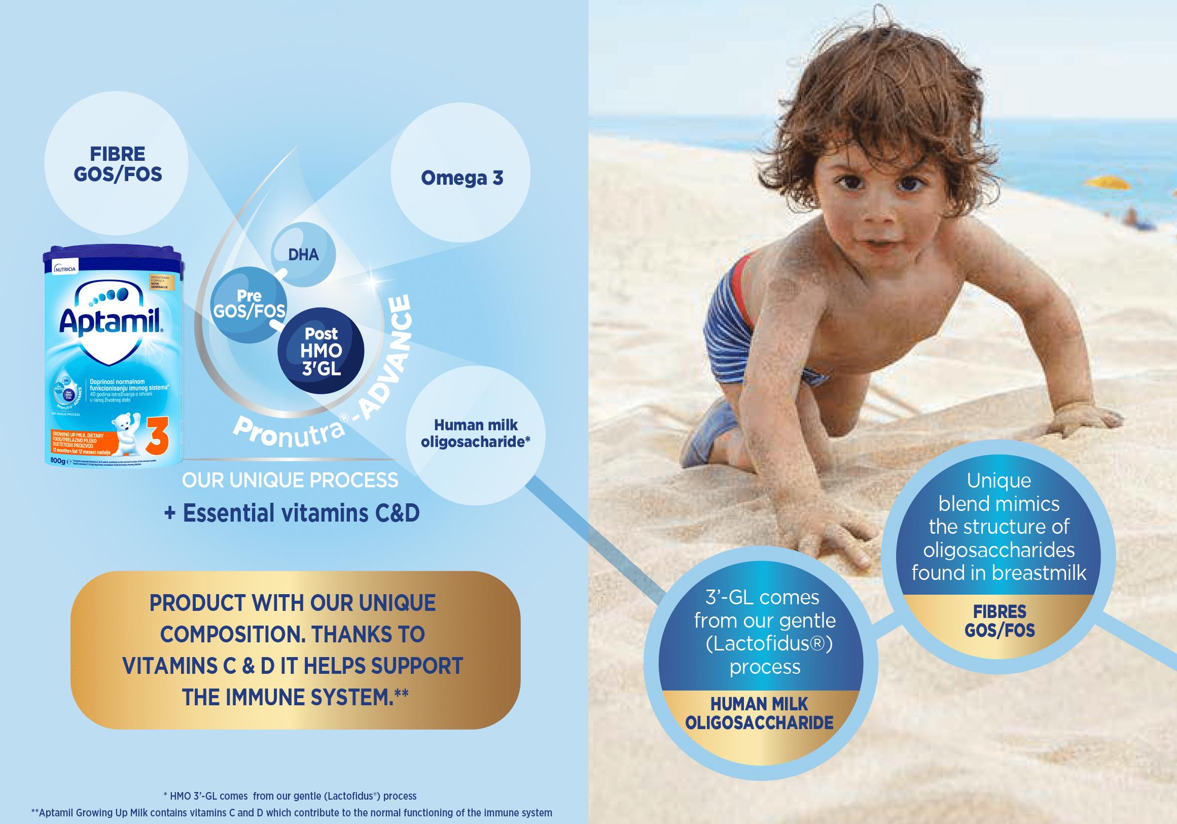 Aptamil leaflet HMO process