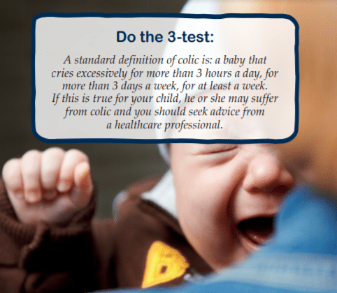 what is colic test
